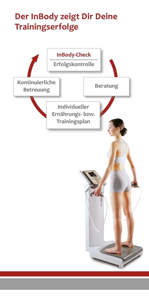 Physiofit Physio GmbH InBody-Check